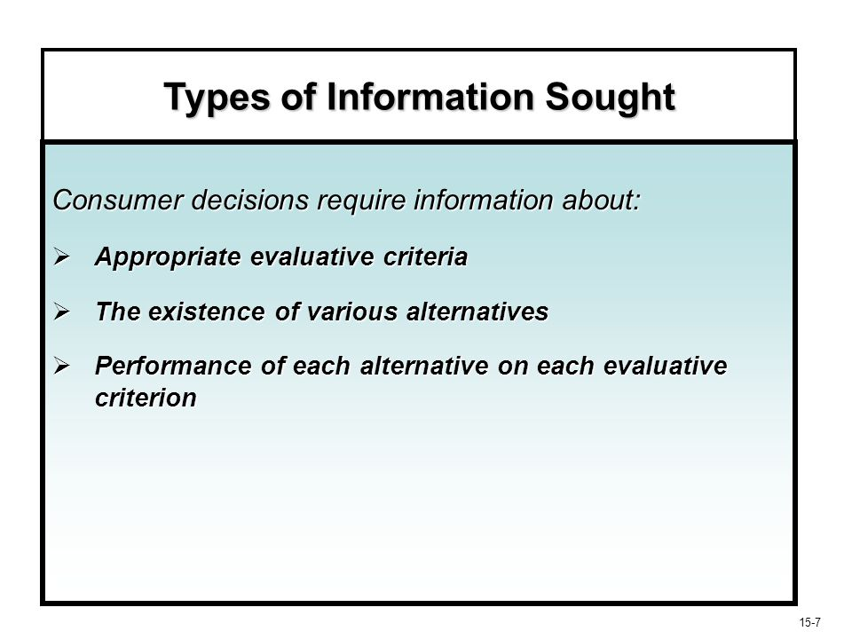 15-8 Types of Information Sought Information Search