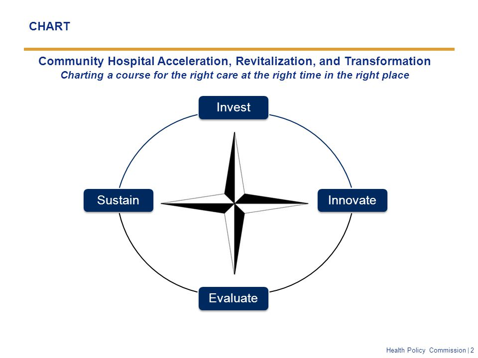 Health Policy Commission | 2 Community Hospital Acceleration, Revitalization, and Transformation Charting a course for the right care at the right time in the right place CHART
