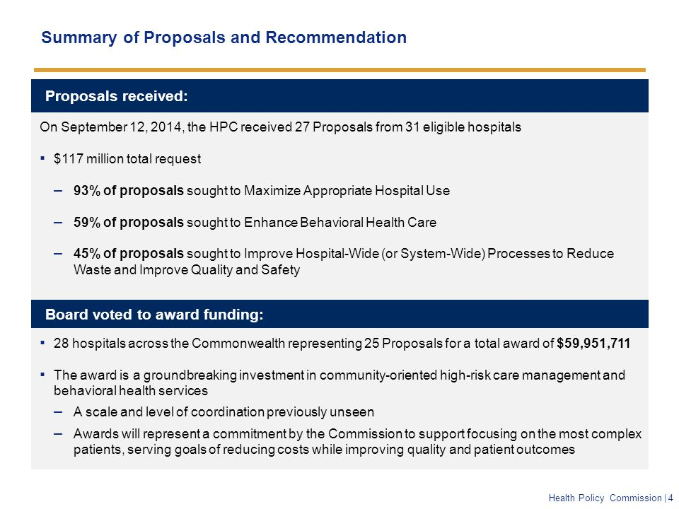 Health Policy Commission | 4 Proposals received: Summary of Proposals and Recommendation On September 12, 2014, the HPC received 27 Proposals from 31 eligible hospitals ▪ $117 million total request – 93% of proposals sought to Maximize Appropriate Hospital Use – 59% of proposals sought to Enhance Behavioral Health Care – 45% of proposals sought to Improve Hospital-Wide (or System-Wide) Processes to Reduce Waste and Improve Quality and Safety ▪ 28 hospitals across the Commonwealth representing 25 Proposals for a total award of $59,951,711 ▪ The award is a groundbreaking investment in community-oriented high-risk care management and behavioral health services – A scale and level of coordination previously unseen – Awards will represent a commitment by the Commission to support focusing on the most complex patients, serving goals of reducing costs while improving quality and patient outcomes Board voted to award funding: