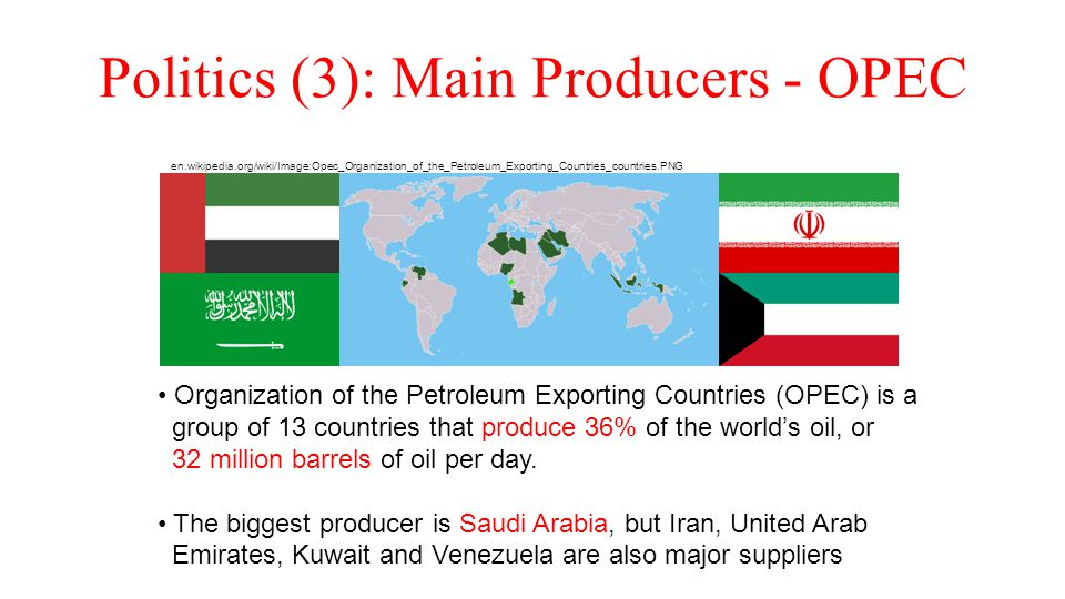 Politics (3): Main Producers - OPEC en.wikipedia.org/wiki/Image:Opec_Organization_of_the_Petroleum_Exporting_Countries_countries.PNG Organization of t