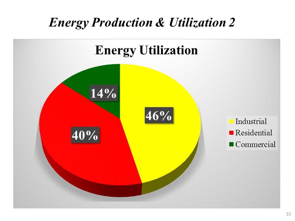 10 Energy Production & Utilization 2