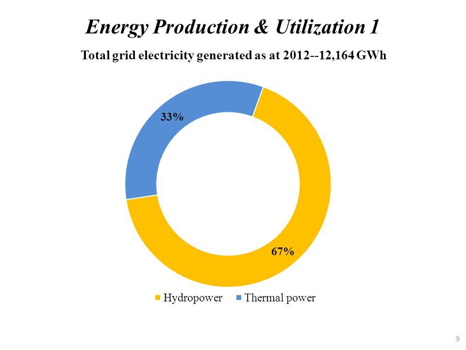 9 Energy Production & Utilization 1