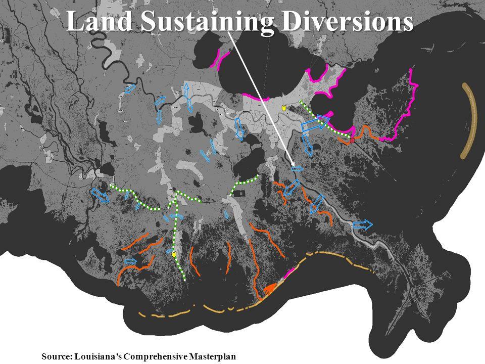 30 Land Sustaining Diversions Source: Louisiana's Comprehensive Masterplan
