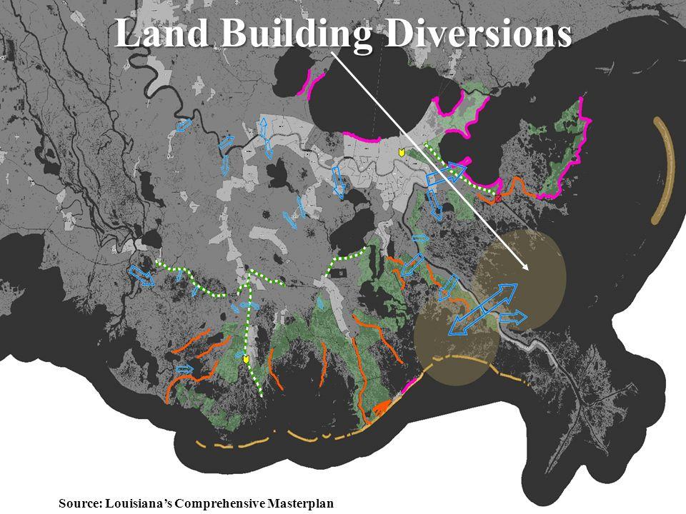 32 Land Building Diversions Source: Louisiana's Comprehensive Masterplan