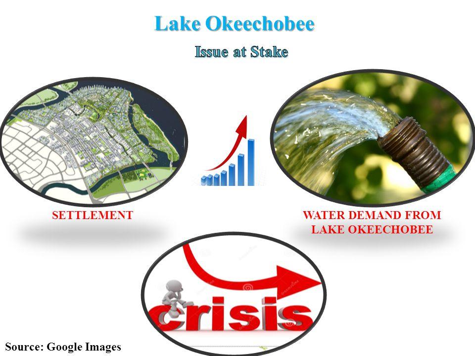 Lake Okeechobee SETTLEMENTWATER DEMAND FROM LAKE OKEECHOBEE Source: Google Images