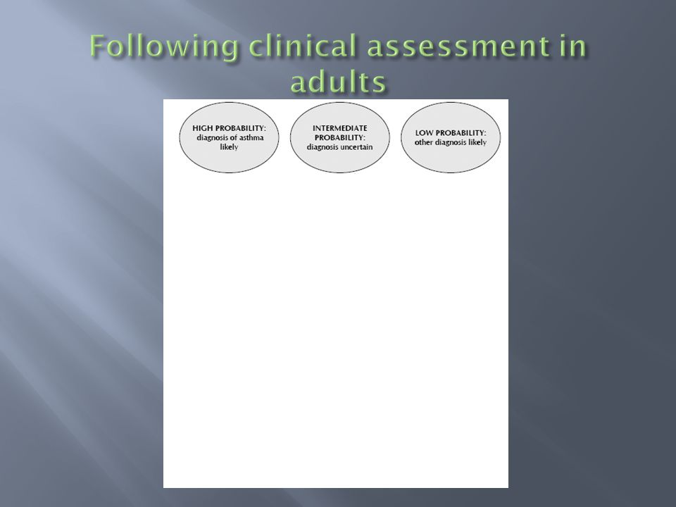 Following clinical assessment in adults