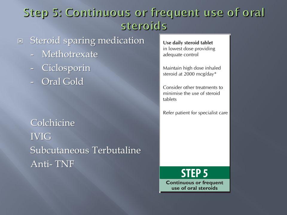  Steroid sparing medication -Methotrexate -Ciclosporin -Oral Gold ColchicineIVIG Subcutaneous Terbutaline Anti- TNF