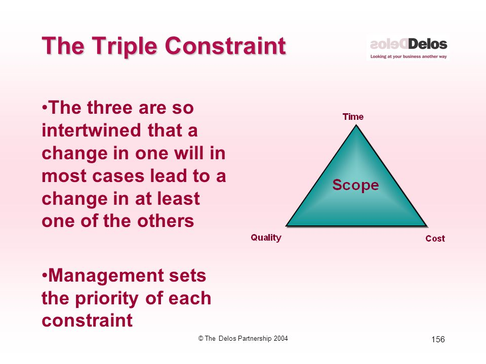 156 © The Delos Partnership 2004 The Triple Constraint The three are so intertwined that a change in one will in most cases lead to a change in at lea