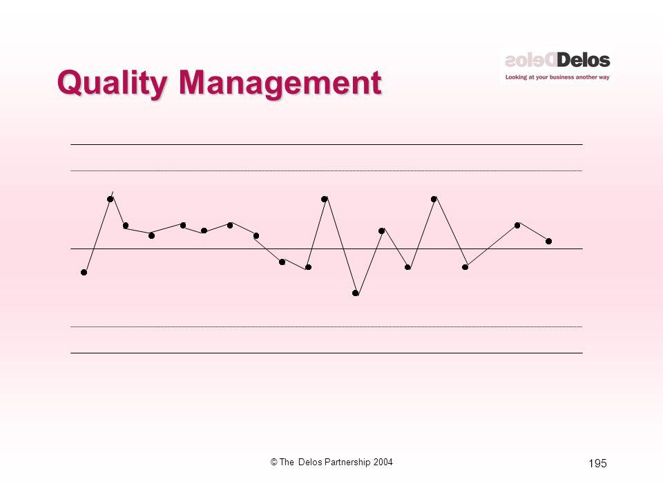 195 © The Delos Partnership 2004 Quality Management