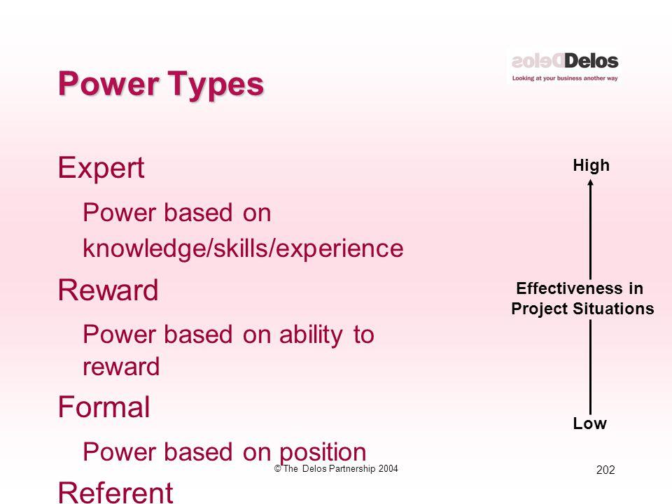 202 © The Delos Partnership 2004 Power Types Expert Power based on knowledge/skills/experience Reward Power based on ability to reward Formal Power ba
