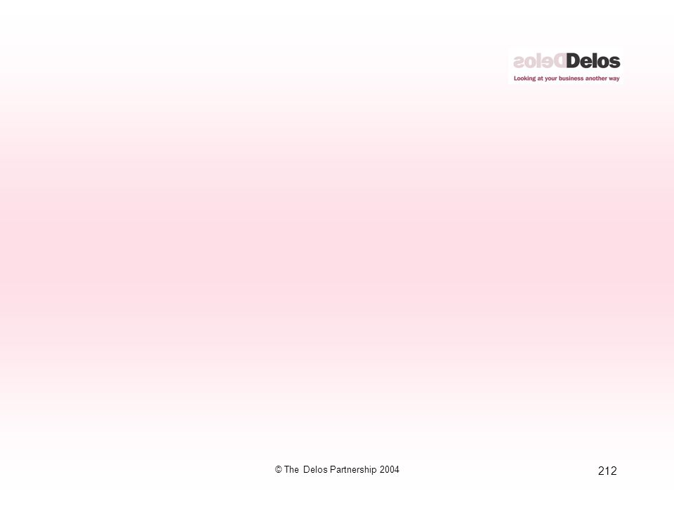 212 © The Delos Partnership 2004