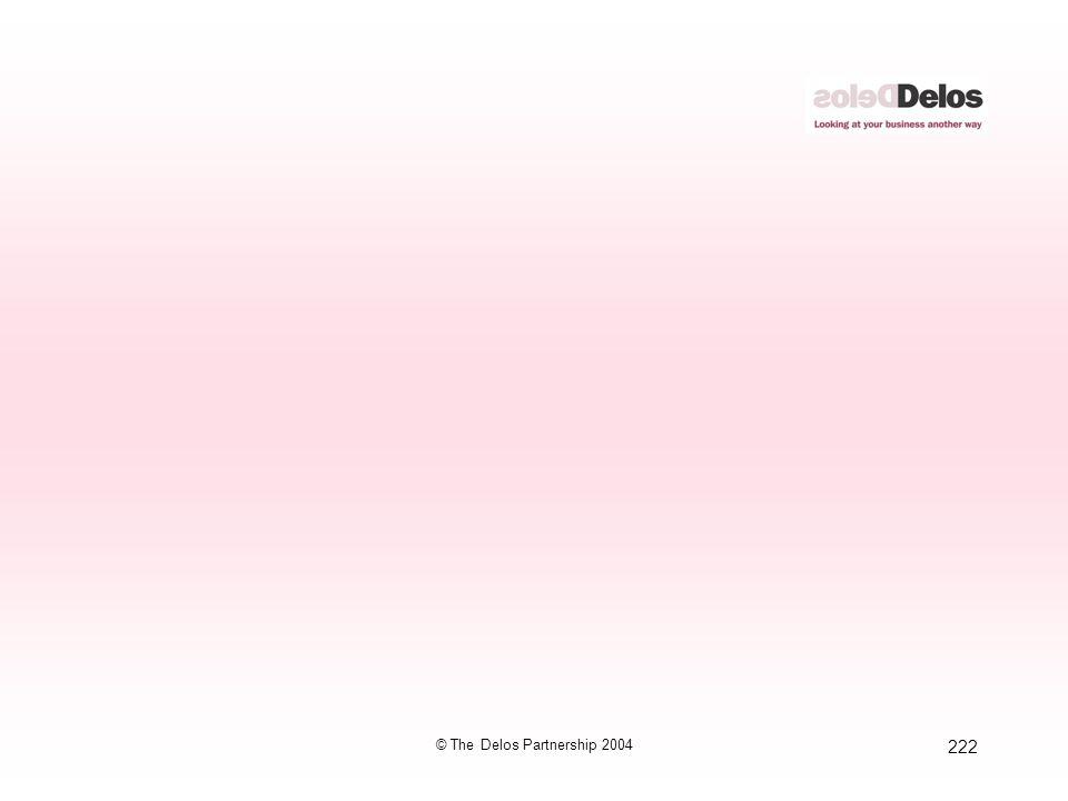 222 © The Delos Partnership 2004