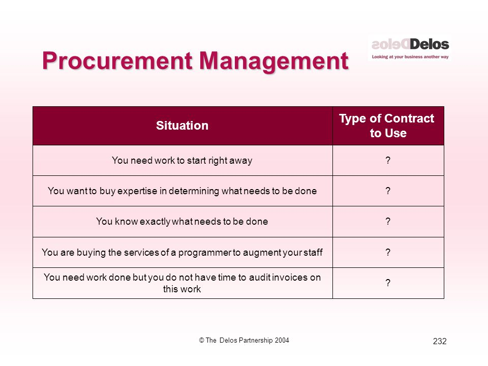 232 © The Delos Partnership 2004 Procurement Management Situation Type of Contract to Use You need work to start right away? You want to buy expertise