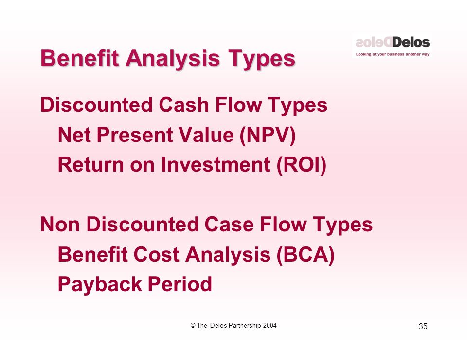 35 © The Delos Partnership 2004 Benefit Analysis Types Discounted Cash Flow Types Net Present Value (NPV) Return on Investment (ROI) Non Discounted Ca