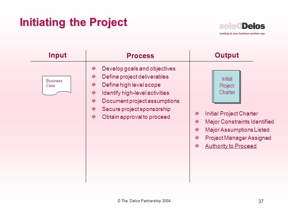 37 © The Delos Partnership 2004 Initiating the Project  Develop goals and objectives  Define project deliverables  Define high level scope  Identi