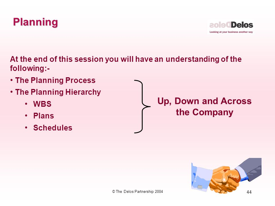 44 © The Delos Partnership 2004 Planning At the end of this session you will have an understanding of the following:- The Planning Process The Plannin