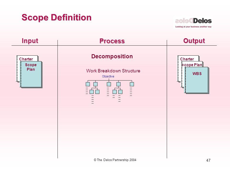 47 © The Delos Partnership 2004 InputOutput Process Decomposition Scope Definition Objective Work Breakdown Structure CharterScope Plan CharterScope P