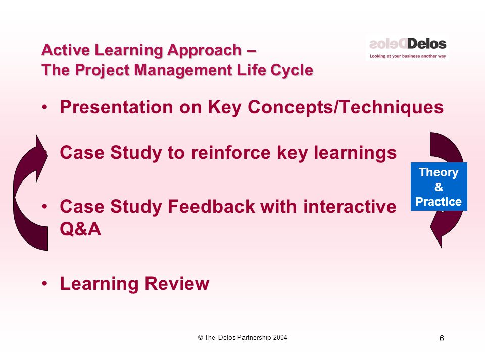 6 © The Delos Partnership 2004 Active Learning Approach – The Project Management Life Cycle Presentation on Key Concepts/Techniques Case Study to rein