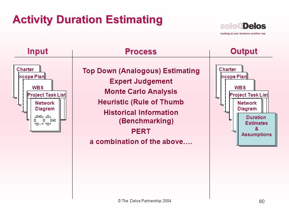 60 © The Delos Partnership 2004 InputOutput Process Activity Duration Estimating Top Down (Analogous) Estimating Expert Judgement Monte Carlo Analysis