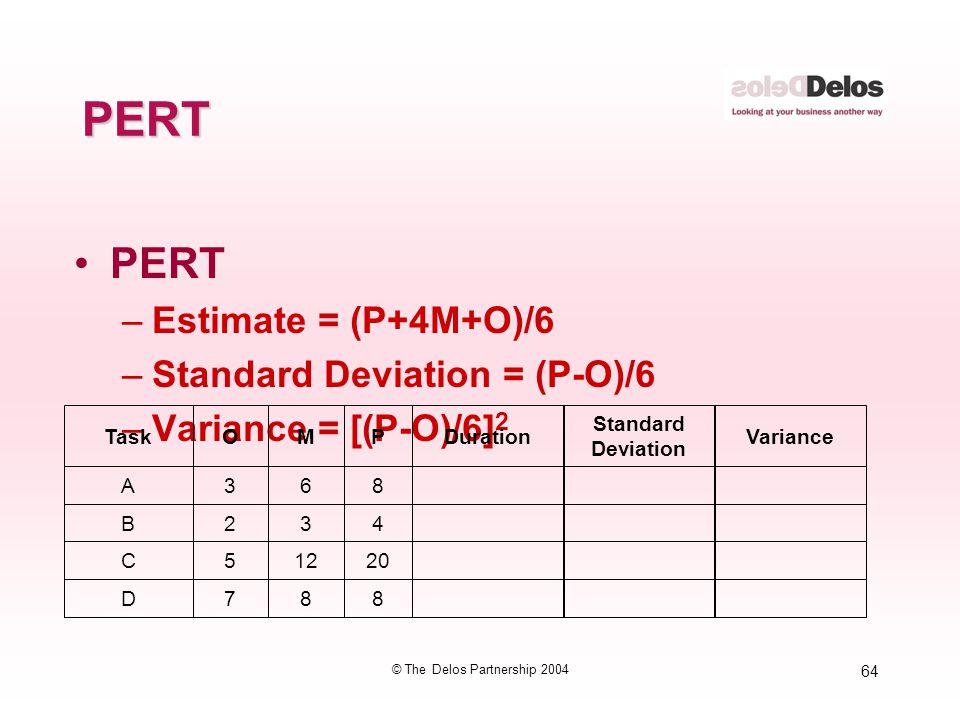 64 © The Delos Partnership 2004 PERT PERT –Estimate = (P+4M+O)/6 –Standard Deviation = (P-O)/6 –Variance = [(P-O)/6] 2 Task A B C D O 3 2 5 7 M 6 3 12