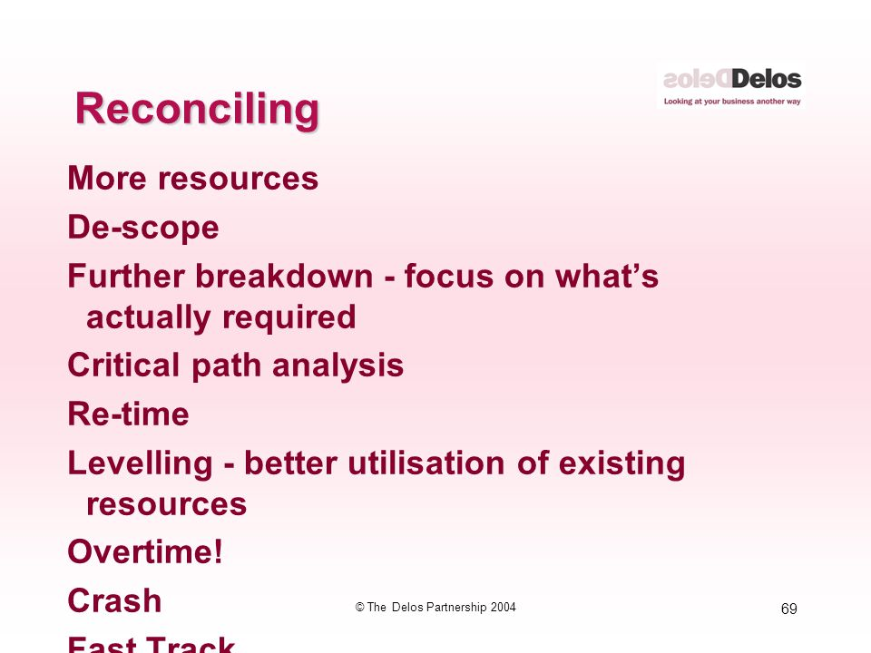 69 © The Delos Partnership 2004 Reconciling More resources De-scope Further breakdown - focus on what's actually required Critical path analysis Re-ti