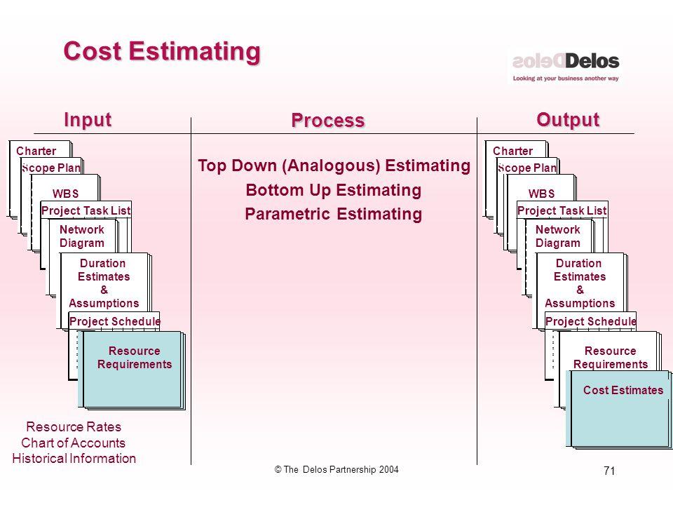 71 © The Delos Partnership 2004 InputOutput Process Top Down (Analogous) Estimating Bottom Up Estimating Parametric Estimating Cost Estimating Resourc