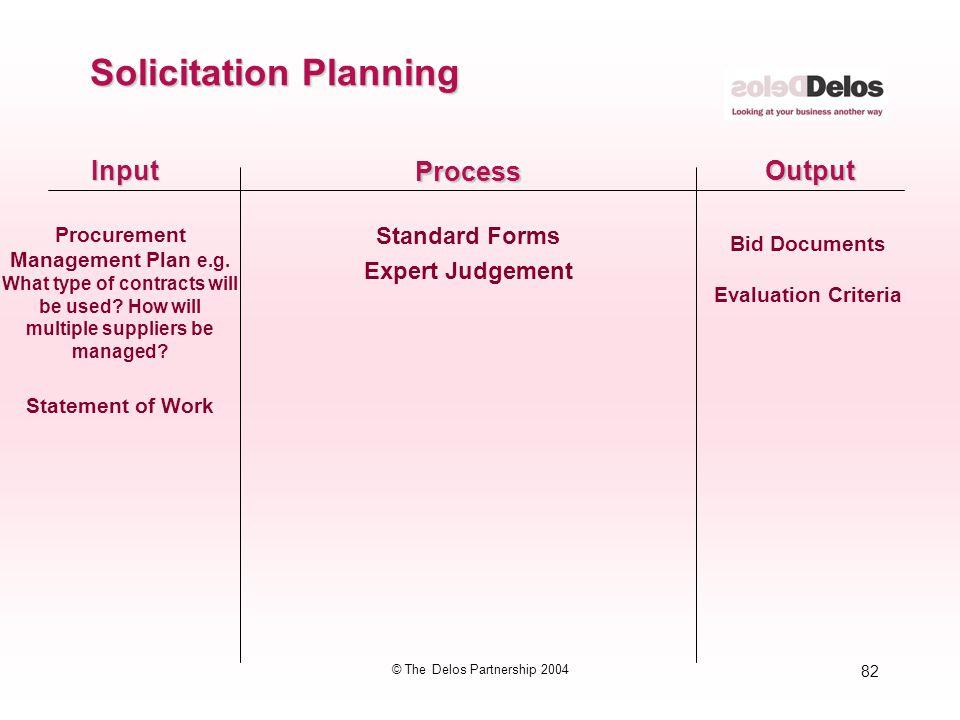 82 © The Delos Partnership 2004 InputOutput Process Standard Forms Expert Judgement Solicitation Planning Procurement Management Plan e.g. What type o