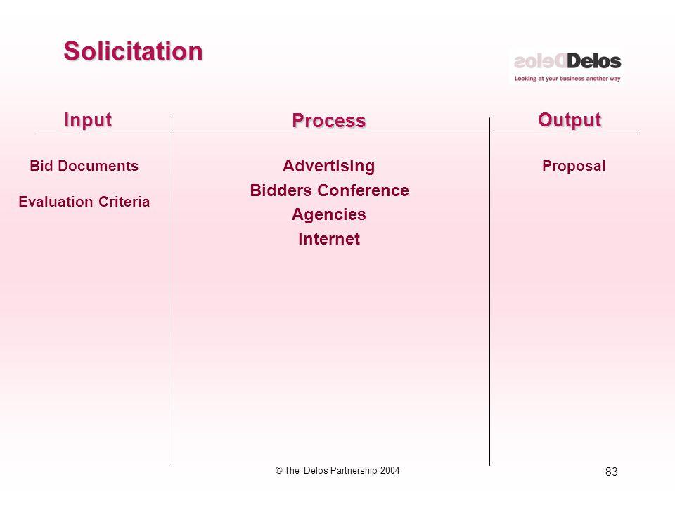 83 © The Delos Partnership 2004 InputOutput Process Advertising Bidders Conference Agencies Internet Solicitation Bid Documents Evaluation Criteria Pr
