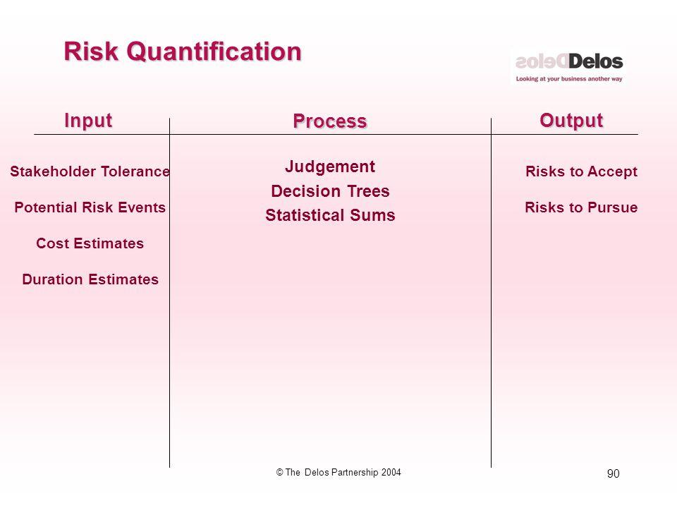 90 © The Delos Partnership 2004 InputOutput Process Judgement Decision Trees Statistical Sums Risk Quantification Stakeholder Tolerance Potential Risk