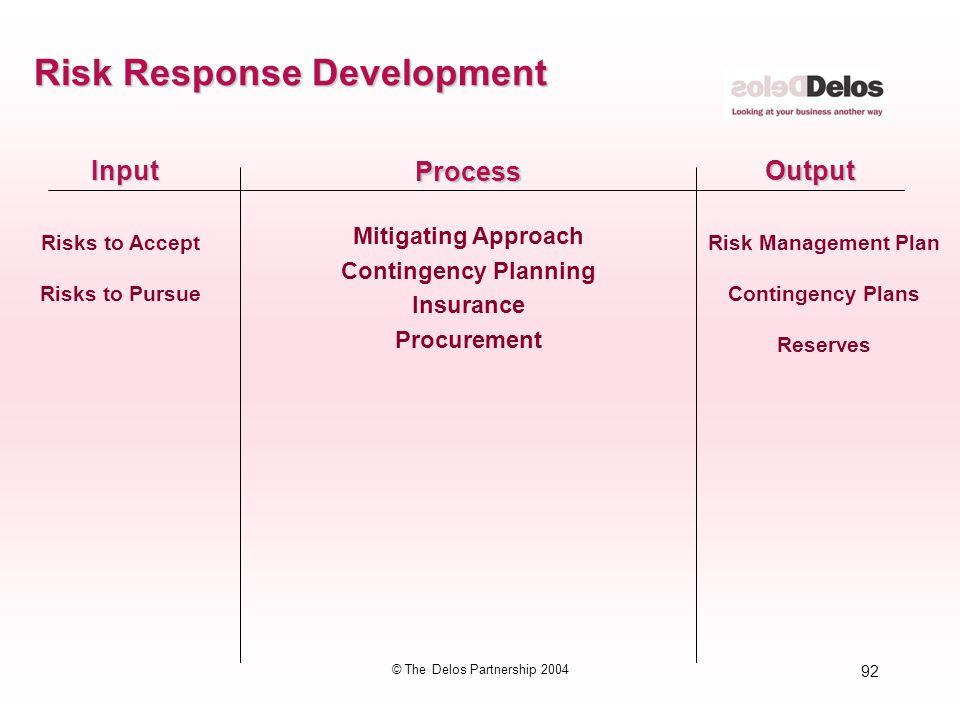 92 © The Delos Partnership 2004 InputOutput Process Mitigating Approach Contingency Planning Insurance Procurement Risk Response Development Risk Mana