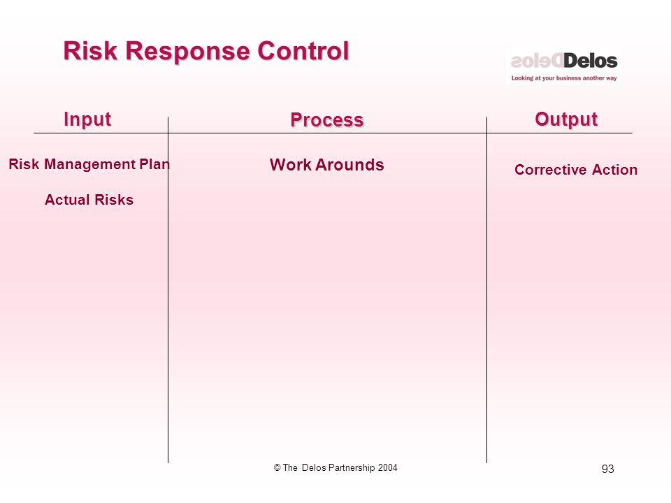 93 © The Delos Partnership 2004 InputOutput Process Work Arounds Risk Response Control Corrective Action Risk Management Plan Actual Risks