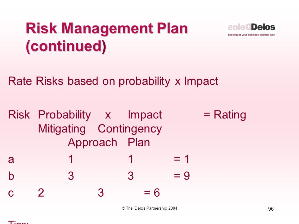 96 © The Delos Partnership 2004 Rate Risks based on probability x Impact Risk Probability xImpact = Rating MitigatingContingency ApproachPlan a11 = 1