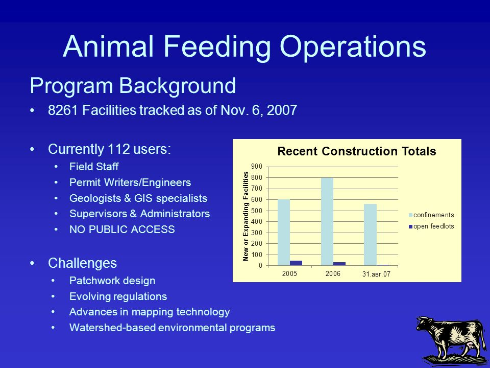 Animal Feeding Operations Program Background 8261 Facilities tracked as of Nov.