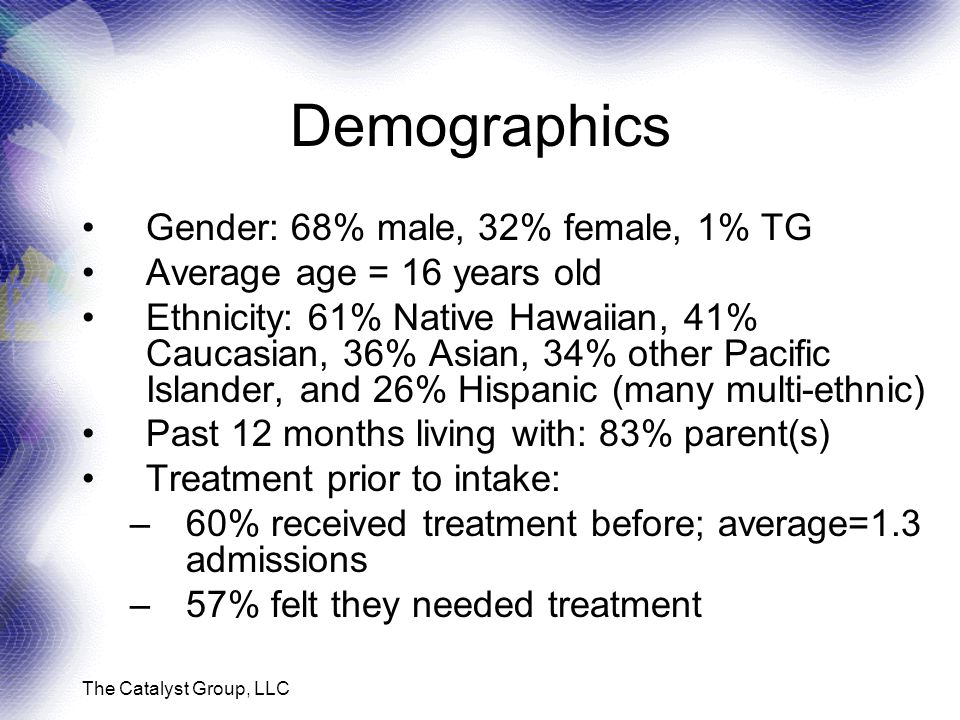 The Catalyst Group, LLC Demographics Gender: 68% male, 32% female, 1% TG Average age = 16 years old Ethnicity: 61% Native Hawaiian, 41% Caucasian, 36% Asian, 34% other Pacific Islander, and 26% Hispanic (many multi-ethnic) Past 12 months living with: 83% parent(s) Treatment prior to intake: –60% received treatment before; average=1.3 admissions –57% felt they needed treatment