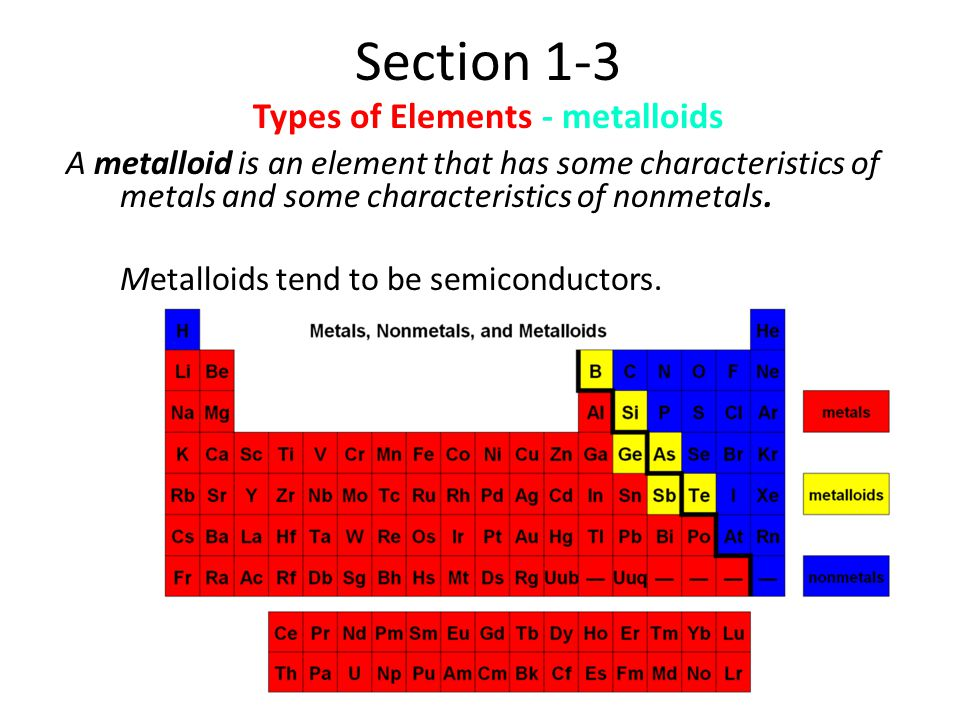 Section 1-3 Types of Elements - metalloids A metalloid is an element that has some characteristics of metals and some characteristics of nonmetals. Me