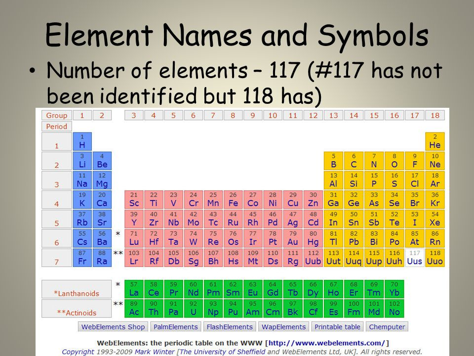 Element Names and Symbols Number of elements – 117 (#117 has not been identified but 118 has) CHM 1010 PGCC Barbara A.