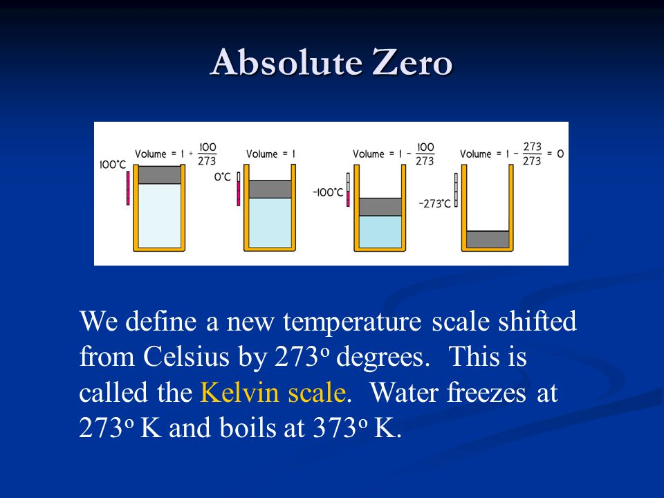Absolute Zero We define a new temperature scale shifted from Celsius by 273 o degrees. This is called the Kelvin scale. Water freezes at 273 o K and b