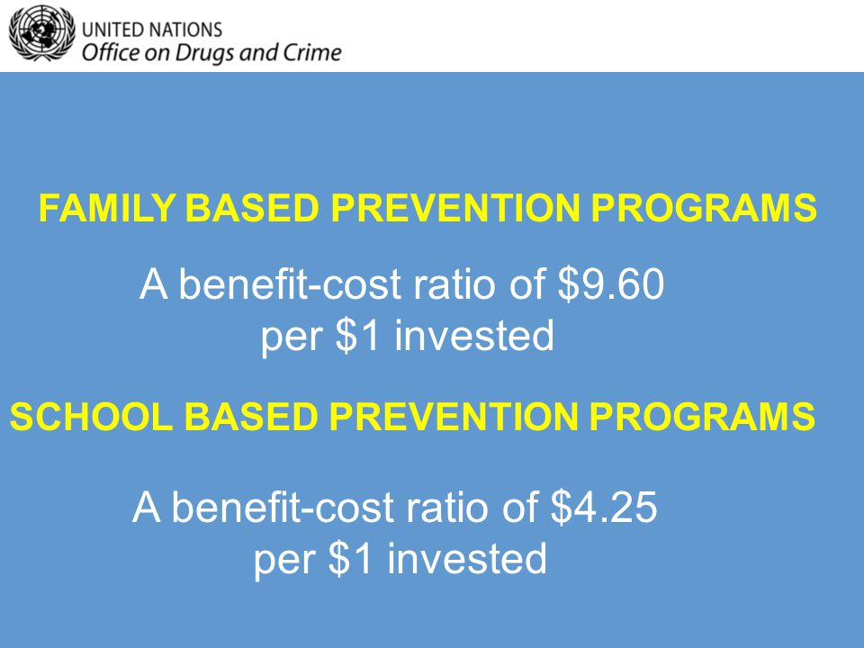 A benefit-cost ratio of $9.60 per $1 invested FAMILY BASED PREVENTION PROGRAMS SCHOOL BASED PREVENTION PROGRAMS A benefit-cost ratio of $4.25 per $1 invested