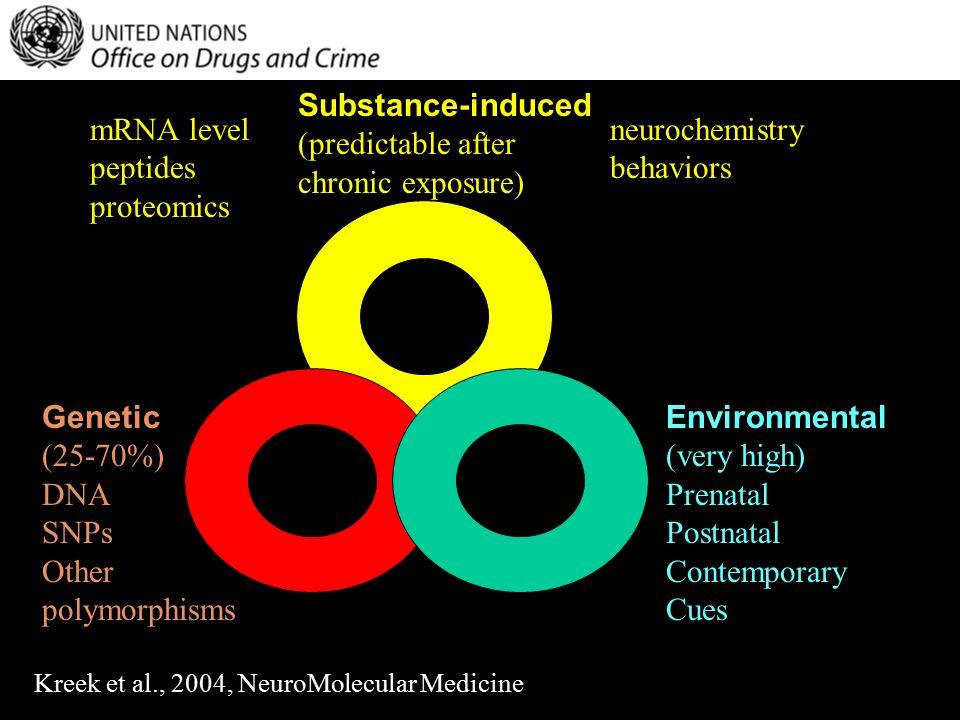 Psychopharmacology, Huot et al., 2001 Rat pups - normal animal facility rearing - 15 min of maternal separation (postnatal days 2-14) - 180 min of maternal separation (postnatal days 2-14) ------------------------------------------------------------------------------------------------------------ 180 min.