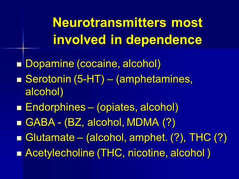 Neurotransmitters most involved in dependence Dopamine (cocaine, alcohol) Dopamine (cocaine, alcohol) Serotonin (5-НТ) – (amphetamines, alcohol) Serot