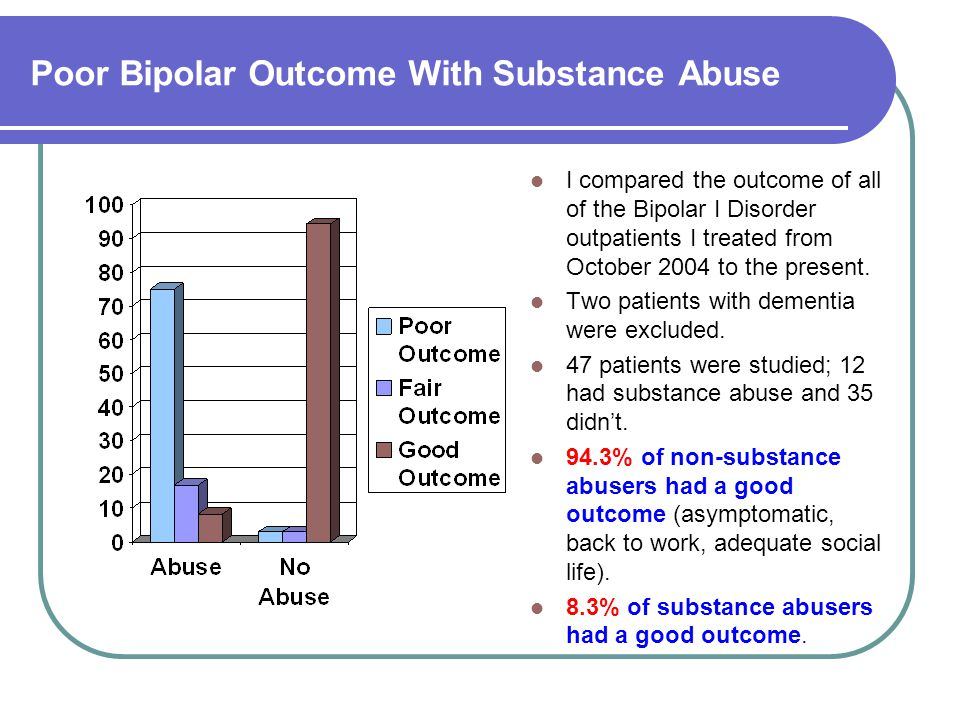 Poor Bipolar Outcome With Substance Abuse I compared the outcome of all of the Bipolar I Disorder outpatients I treated from October 2004 to the prese
