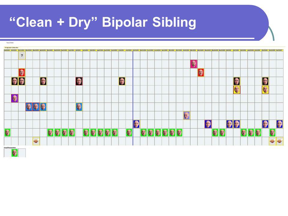 Clean + Dry Bipolar Sibling