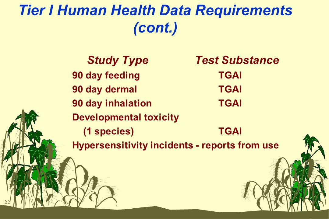 22 Tier I Human Health Data Requirements (cont.) Study Type Test Substance 90 day feeding TGAI 90 day dermal TGAI 90 day inhalation TGAI Developmental