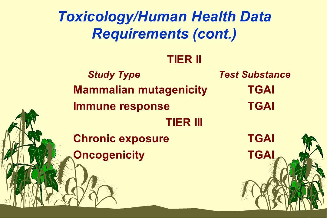 23 Toxicology/Human Health Data Requirements (cont.) TIER II Study TypeTest Substance Mammalian mutagenicityTGAI Immune responseTGAI TIER III Chronic
