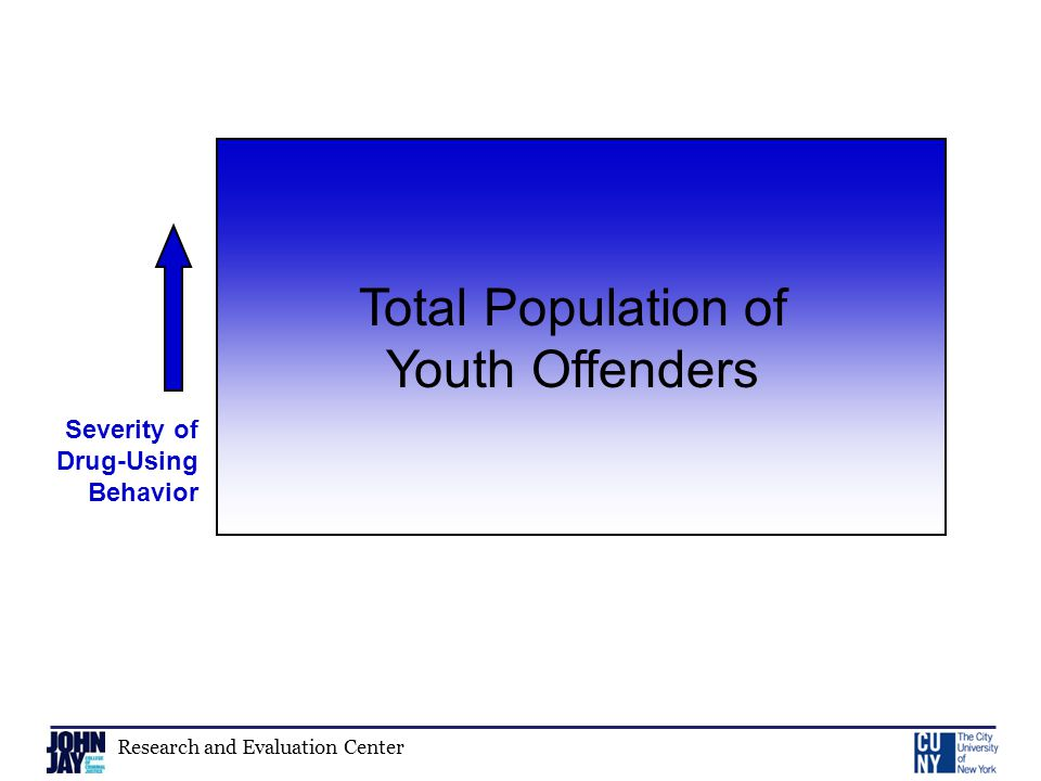 Research and Evaluation Center Severity of Drug-Using Behavior Total Population of Youth Offenders
