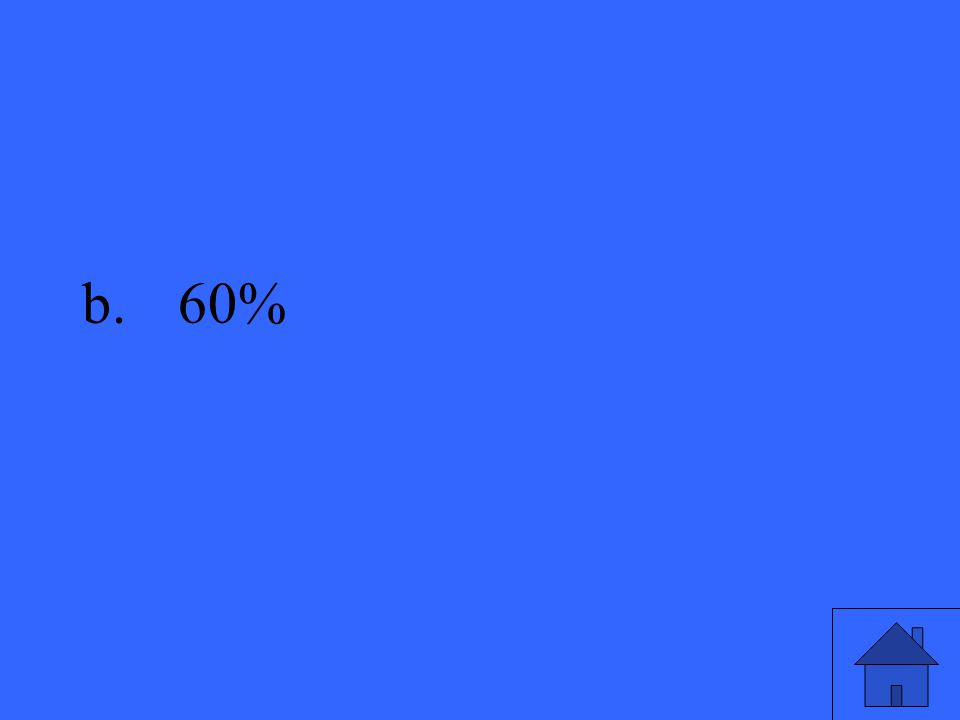 b.60%