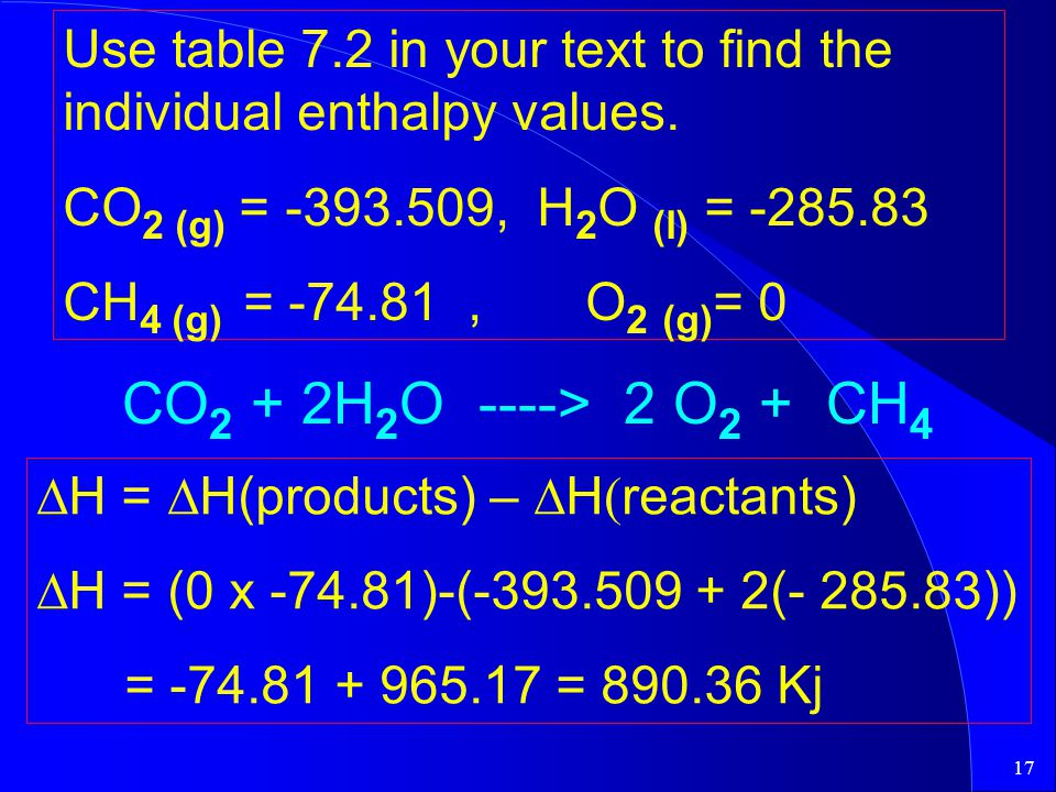 17 Use table 7.2 in your text to find the individual enthalpy values. CO 2 (g) = -393.509, H 2 O (l) = -285.83 CH 4 (g) = -74.81, O 2 (g) = 0  H = 