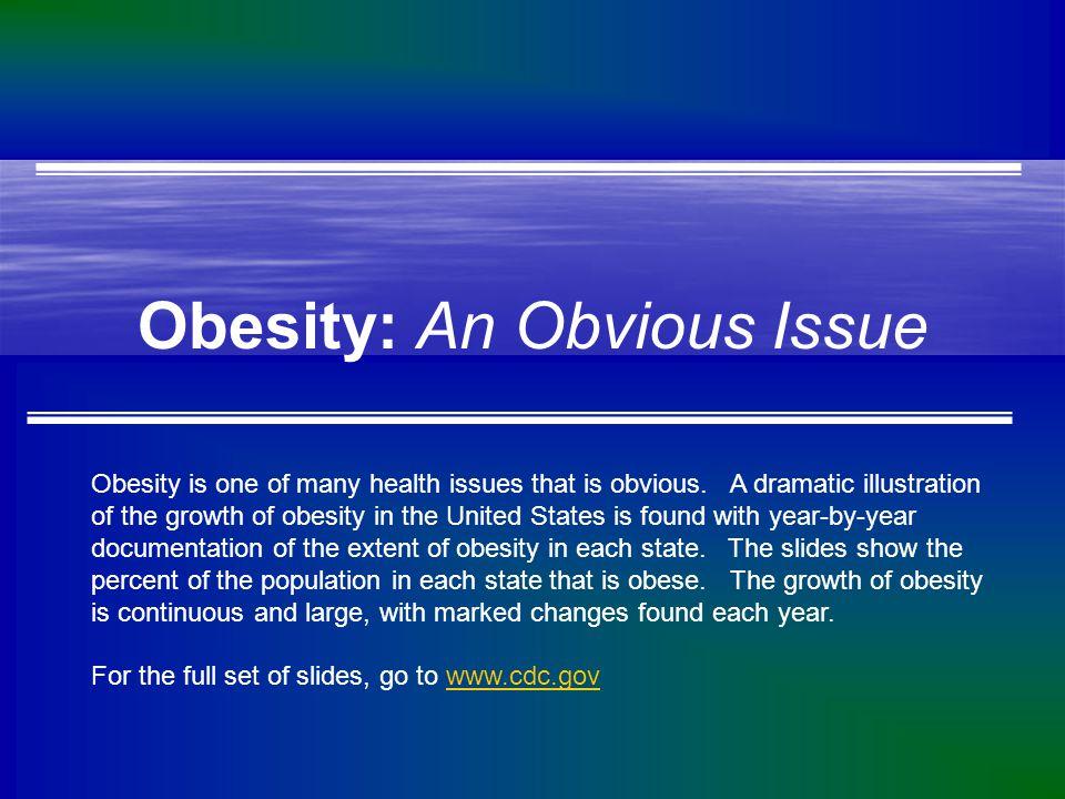 1995 Obesity Trends* Among U.S.