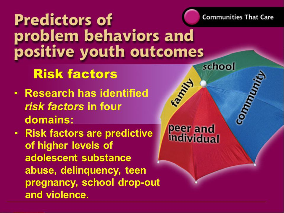 Research has identified risk factors in four domains: Risk factors are predictive of higher levels of adolescent substance abuse, delinquency, teen pregnancy, school drop-out and violence.
