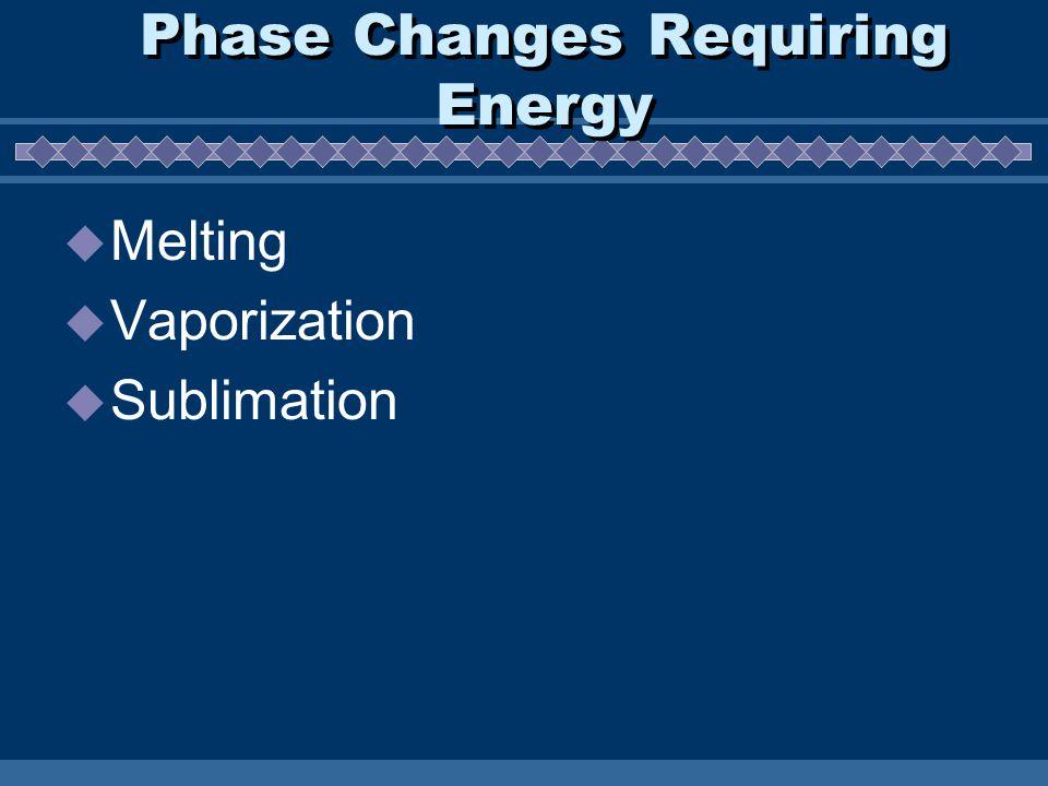 Phase Changes Requiring Energy  Melting  Vaporization  Sublimation